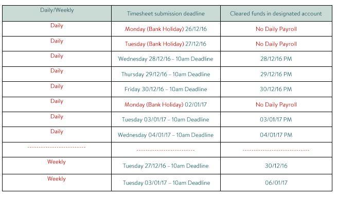 payroll-deadlines-2016-1